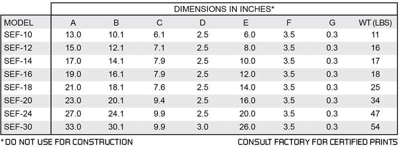 SHUTTER MOUNT FAN DIMINSIONAL DATA