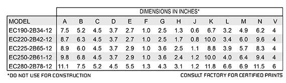EC Impeller Dimensions