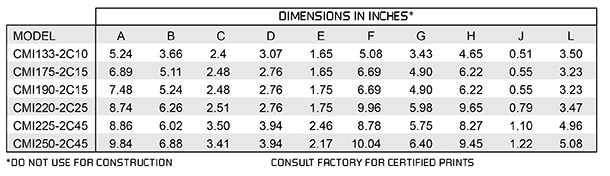 CMI Drawing Dimensions