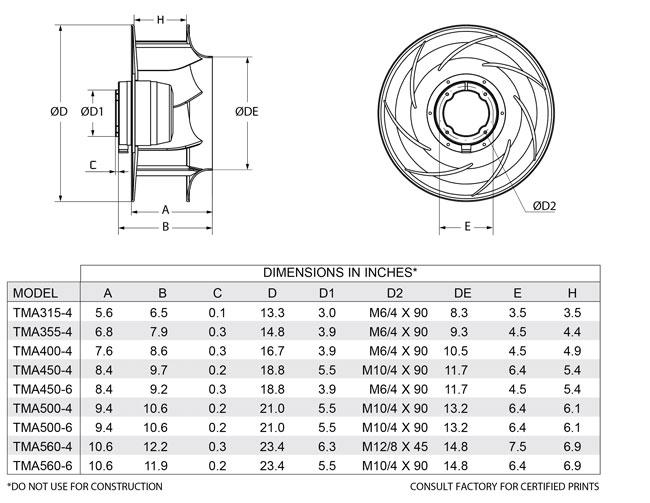 TMA Motorized Centrifugal Impeller