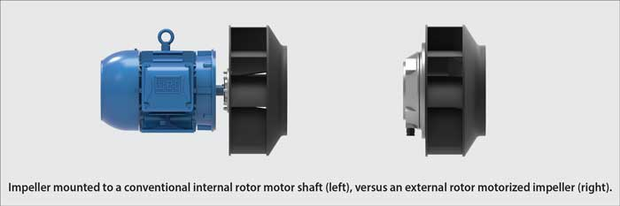 What is a Motorized Impeller? - Continental Fan