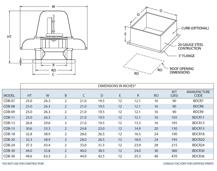 Roof Exhaust Fans Wholesale Ventilation Continental Fan
