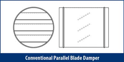 Conventional Parallel Blade Damper
