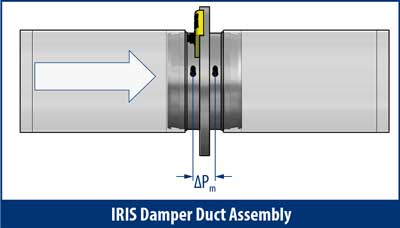 Duct Assembly - IRIS Dampers