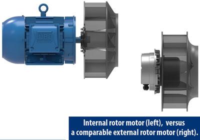 Internal versus External EC Rotor Motor