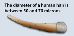 Indoor Air Quality - Diameter of a human Hair